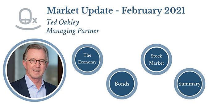 Ted Oakley- Market Update February 2021 - Oxbow Advisors YT 2