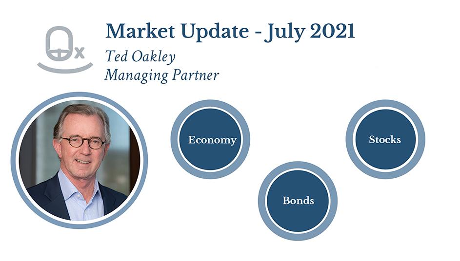 Ted Oakley- Market Update July 2021 - Oxbow Advisors FI